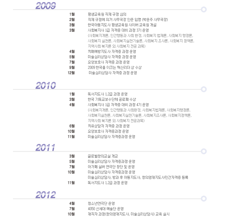 history_07